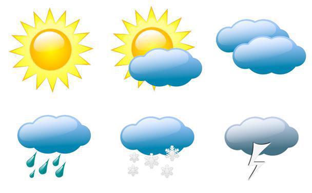 Thời tiết nông vụ